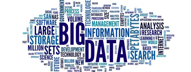 Big Data Tag Cloud MCN blog