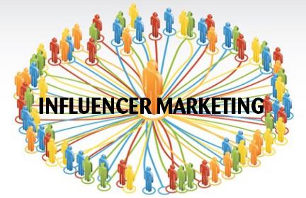 Kim Klausen Simonsen: Influencer marketing